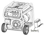 Generatore a benzina 2,8 kw