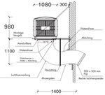 Ventola di raffreddamento 18000m³/h