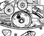 Strumento di regolazione dell'ora Porsche 911