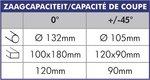 Troncatrice a rotazione rapida - diametro 356
