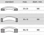 Curvatrice manuale PRM10M