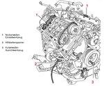 Strumento di regolazione dell'ora Porsche Cayenne