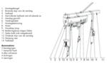Paranco elettrico 200/400 kg
