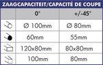 Fresa da taglio ¸ 350 mm 20/40 giri/min.