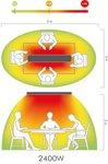 Riscaldatore radiante a infrarossi senza luce hot top