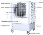 Ventola di raffreddamento industriale 18000m³/h 175 litri